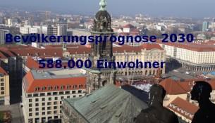 Dresden vom Rathausturm prognose