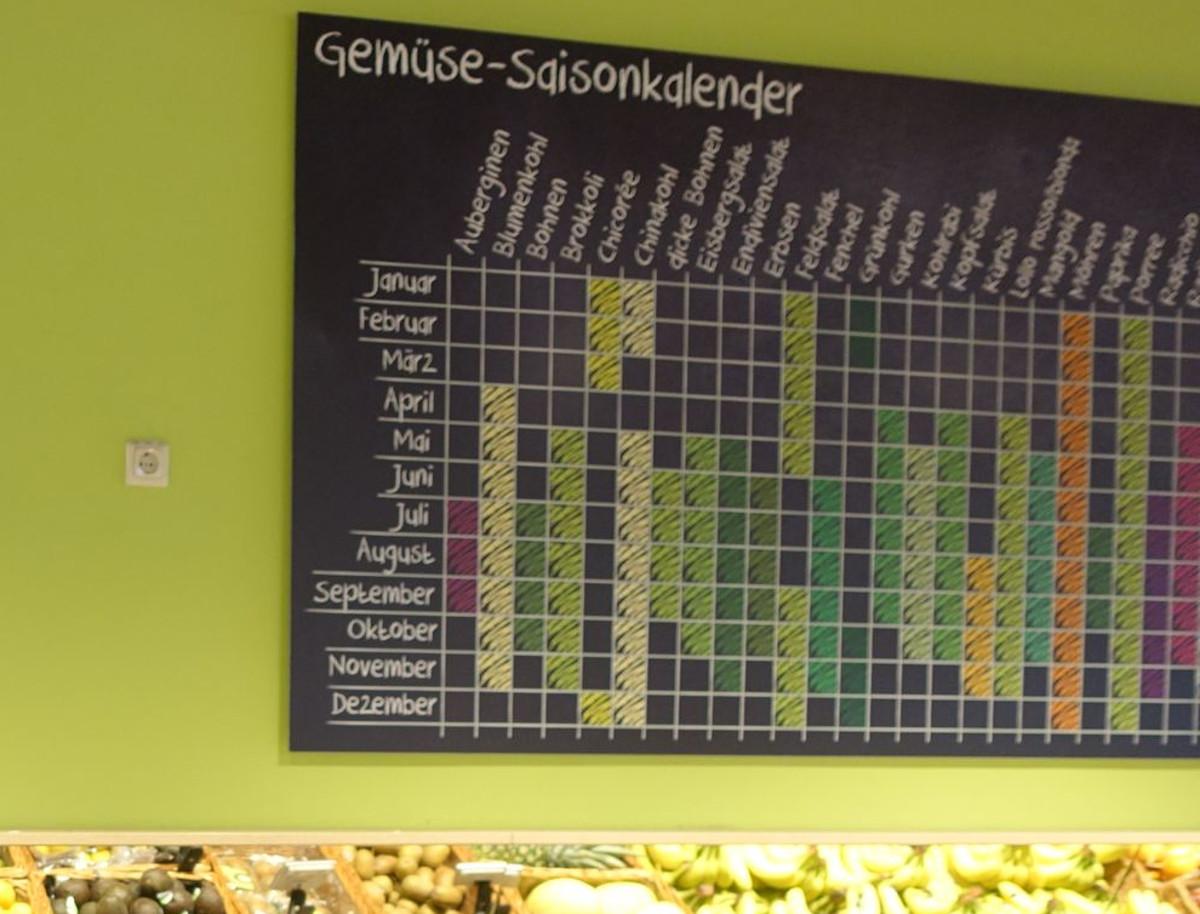 Zschabran Saisonkalender